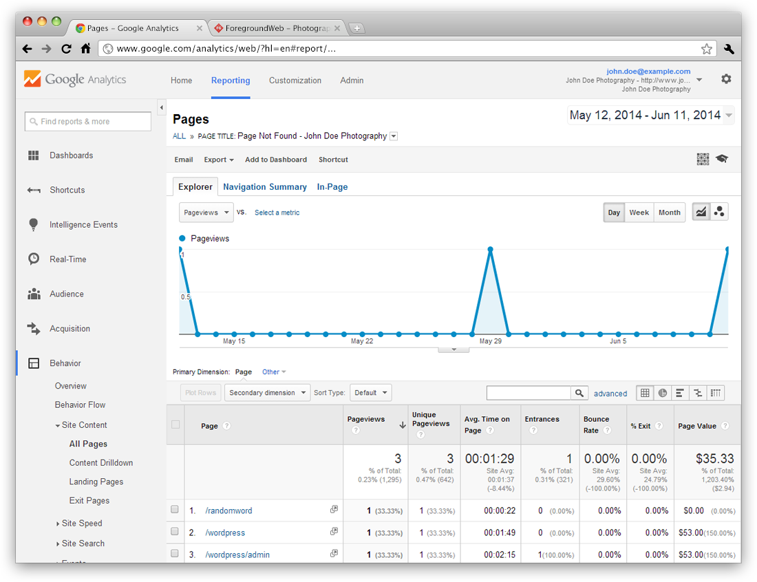 Google Analytics Pages 404 screenshot in browser