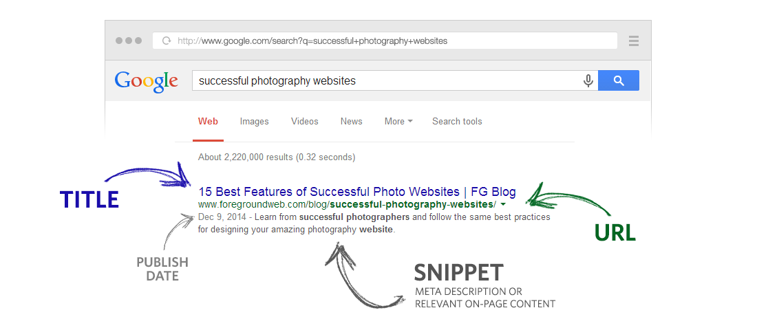 google_search_results_analysis