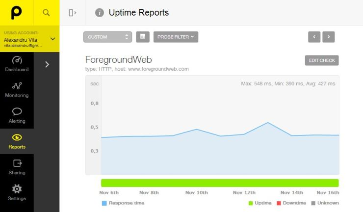 pingdom-reliable-hosting-graph-example-1