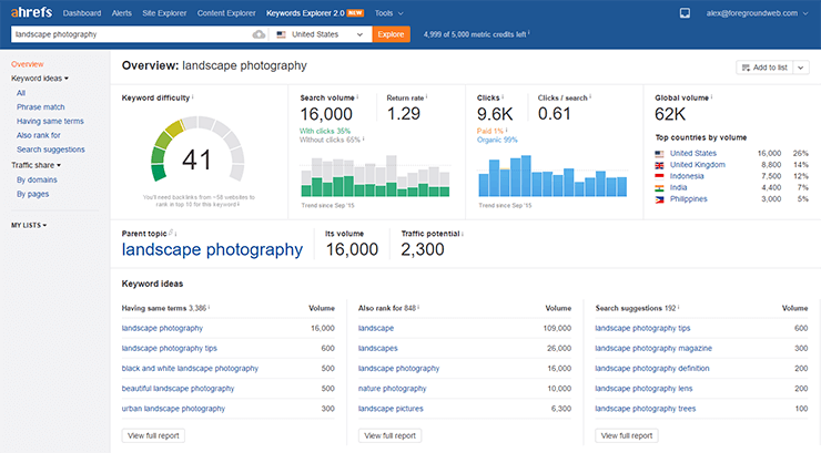 ahrefs-keyword-explorer-2-dashboard-preview