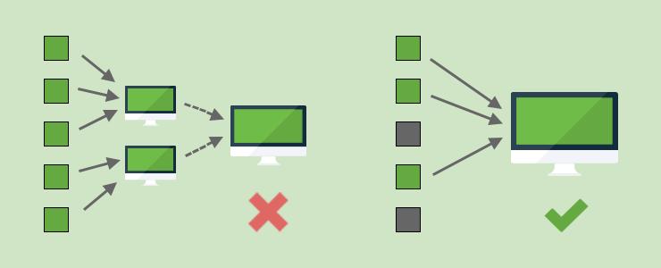 merging_websites_SEO_benefits