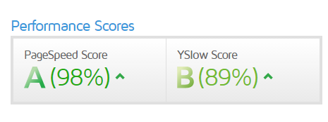 performance-scores-after-wp-rocket-plugin