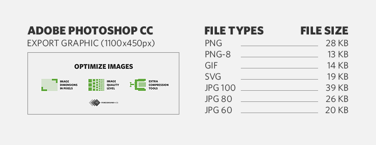 adobe-lightroom-jpg-export-file-size-comparison