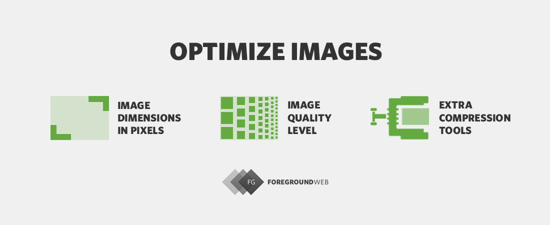 website image size (dimensions in pixels), image quality level, and extra compression tools