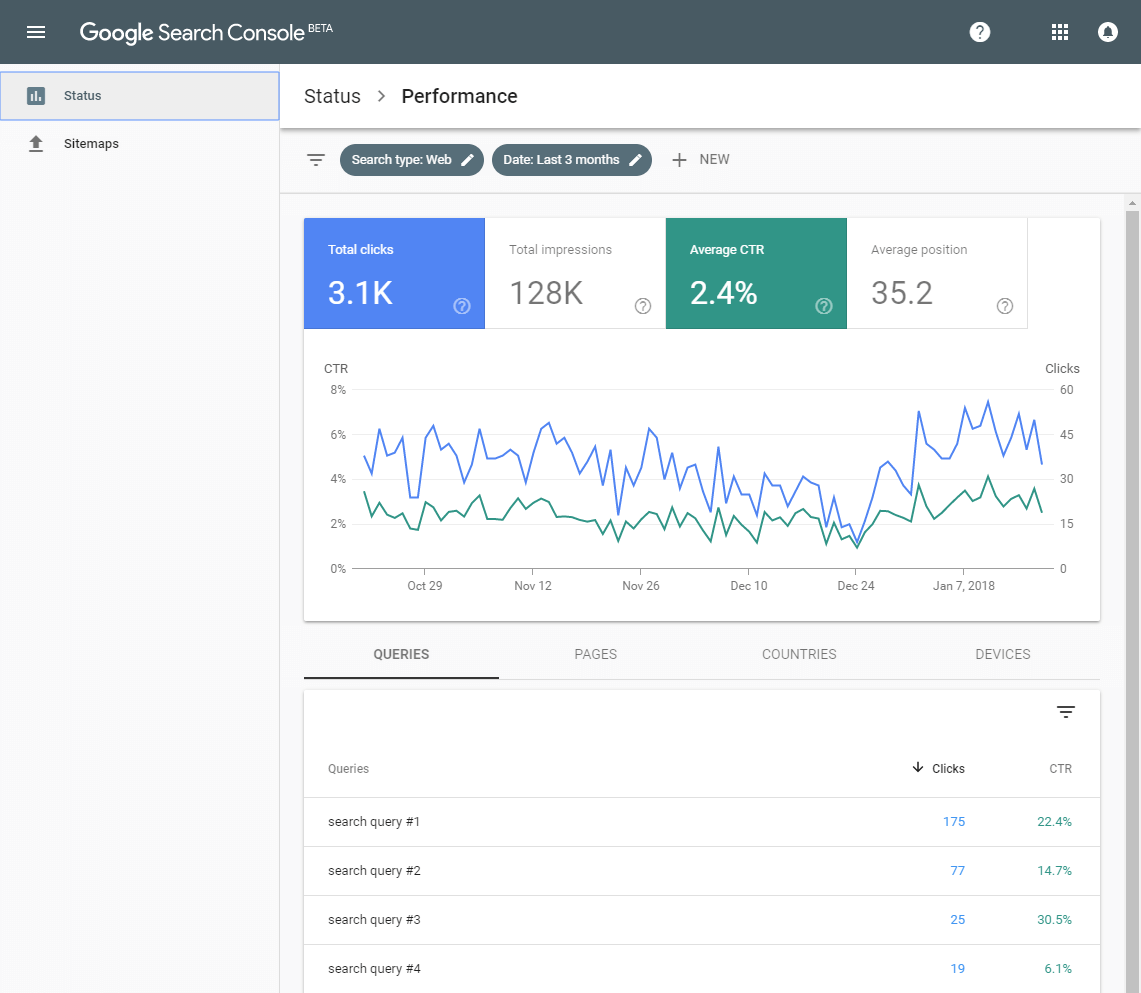 New Google Search Console design - performance analytics report preview