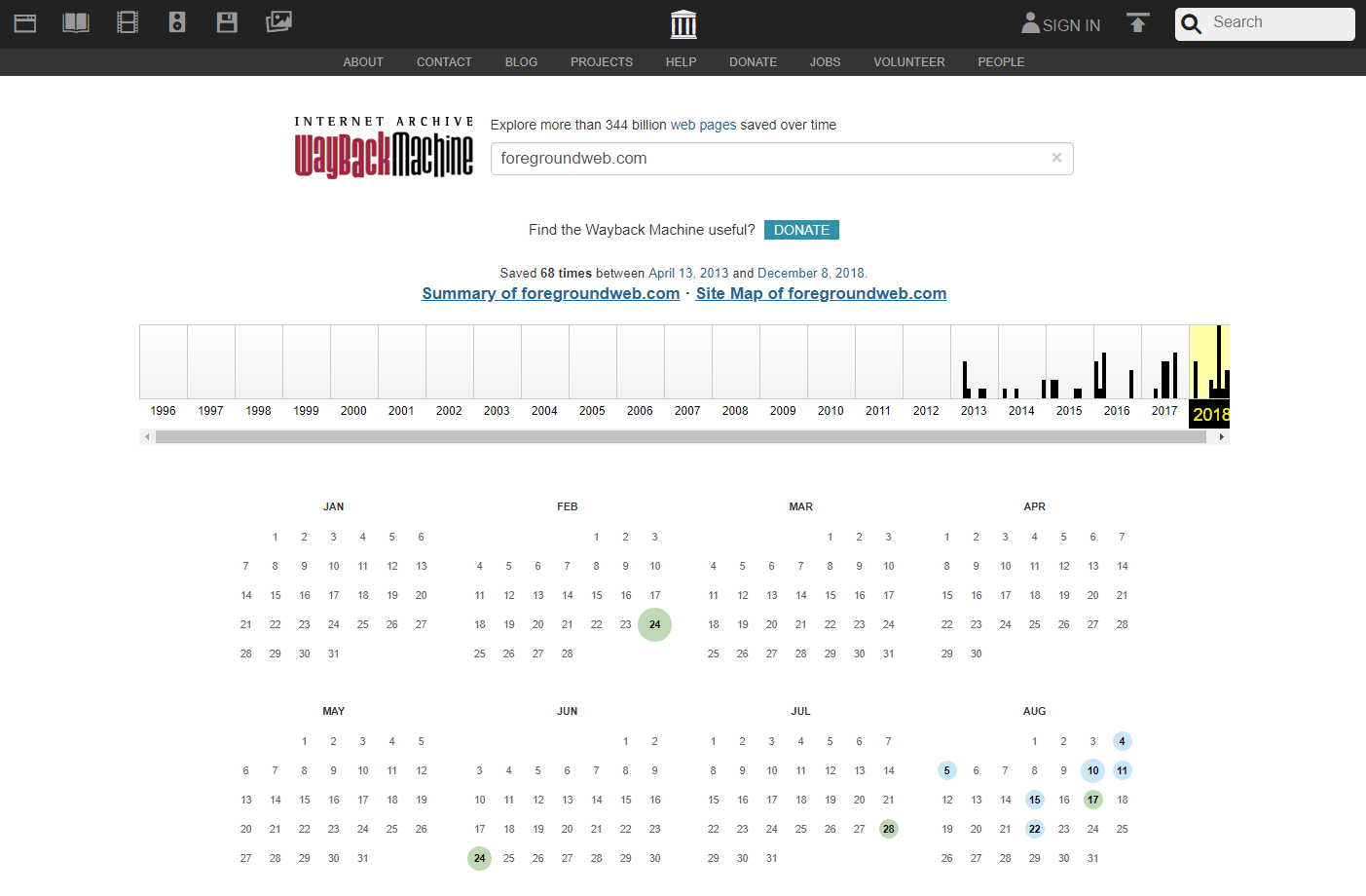 Wayback machine website preview - an archive of past website versions