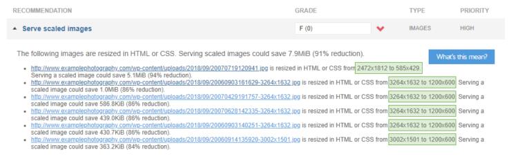 GTmetrix recommendation - serve scaled images