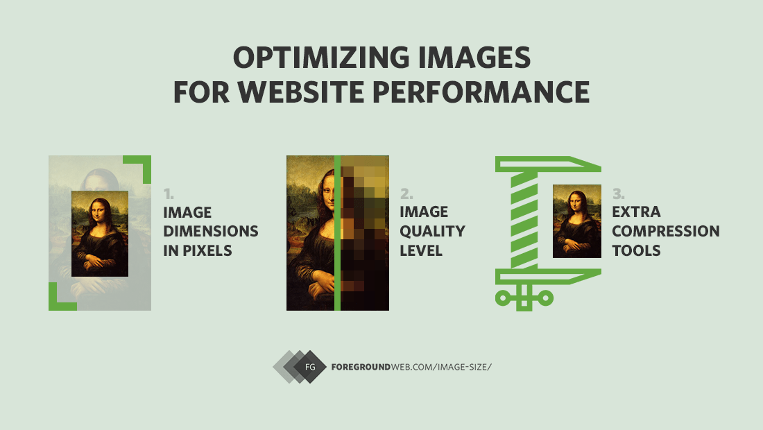 Three main factors for optimizing images for website performance