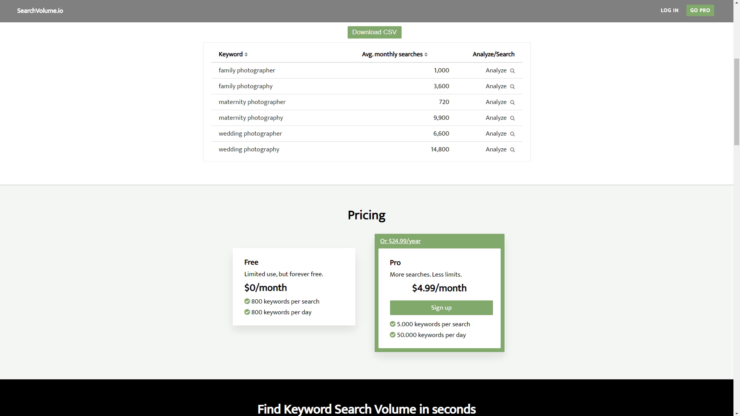 searchvolume.io comparing photography and photographer keywords