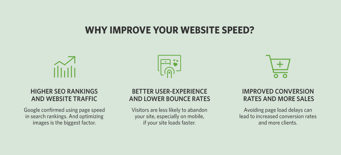 Why improve your website speed? Higher SEO rankings, better UX, lower bounce rates, improved conversion rates